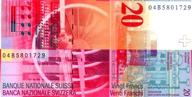 Forex trgovanje valutama